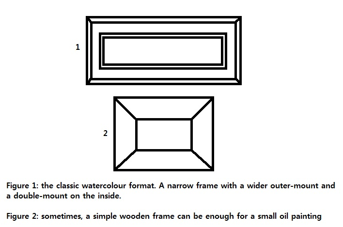 What to consider when choosing and buying picture frames, illustration 1